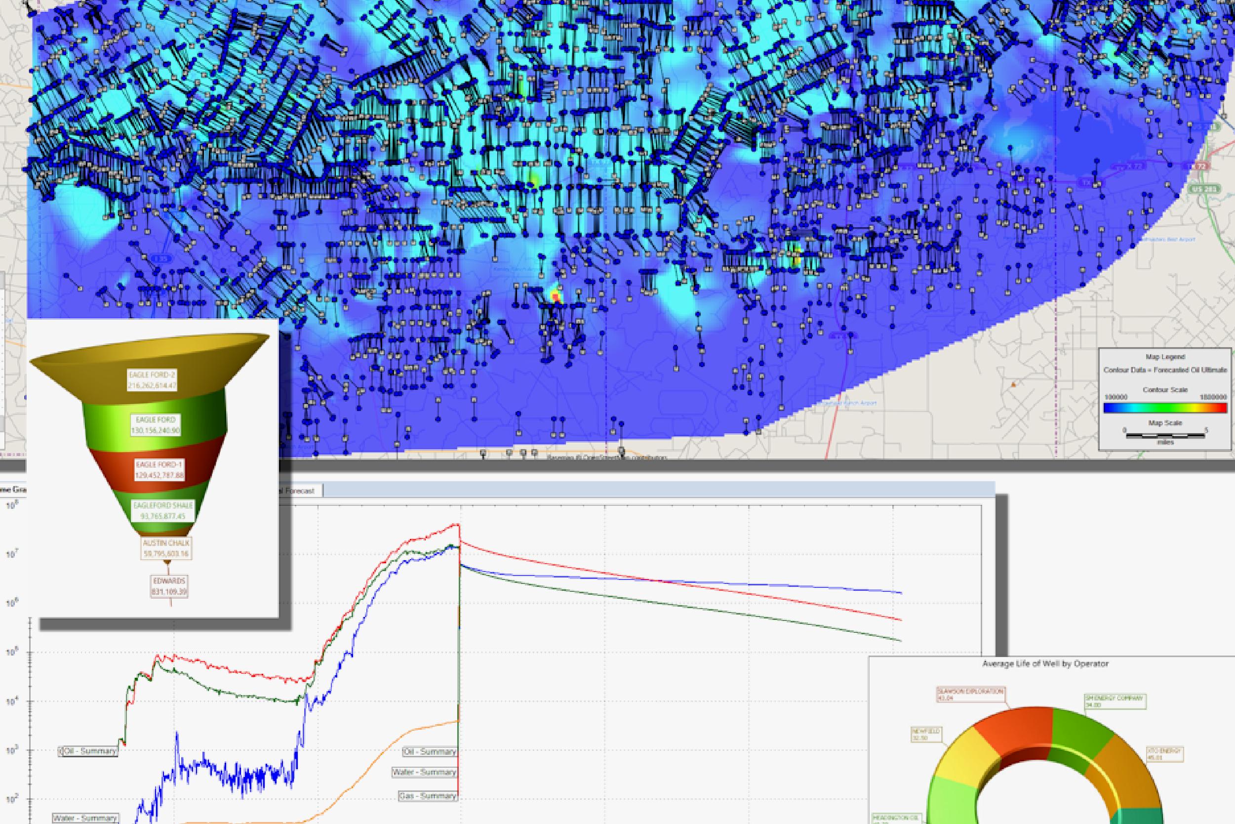 Análisis y visualización de datos de pozo.