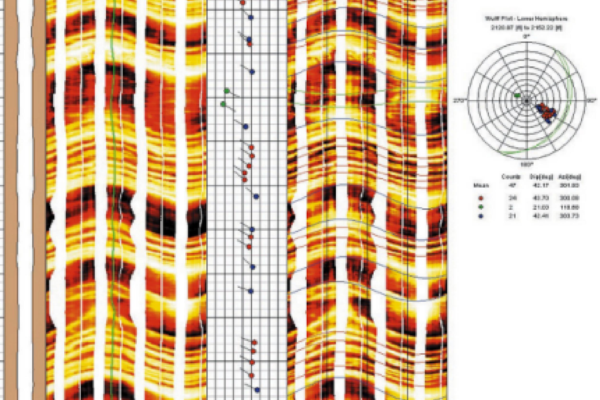Visualizador de registros de pozo